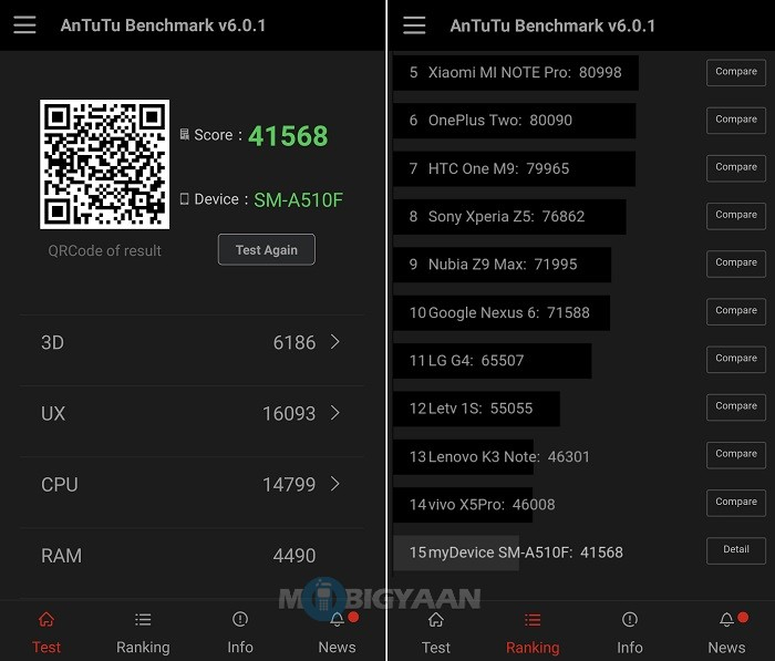 Samsung-Galaxy-A5-2016-review-antutu-benchmark-score