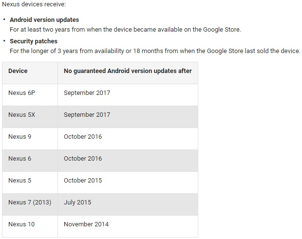 nexus-device-dates-for-android-update