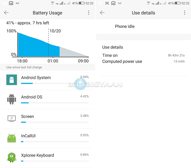 Coolpad-Note-5-Review-Battery-2