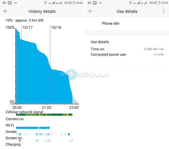 Coolpad-Note-5-Review-Battery