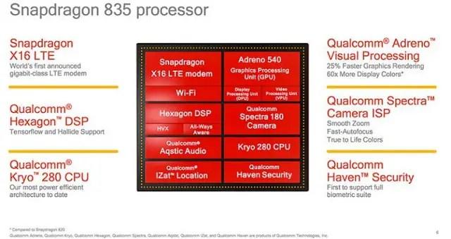Qualcomm-Snapdragon-835-processor-detailed