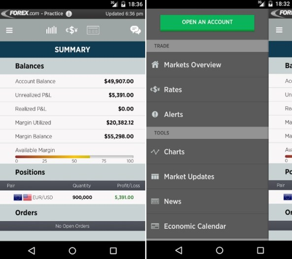 best-forex-trading-apps-android-forextrader