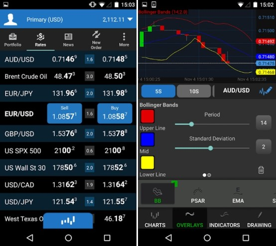 best-forex-trading-apps-android-oanda-fxtrade