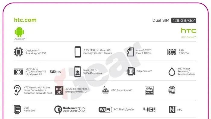 HTC-U-11-Specs-leaked