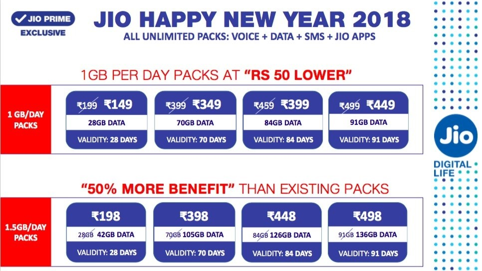 Reliance-Jio-Happy-New-Year-2018-Offer-1