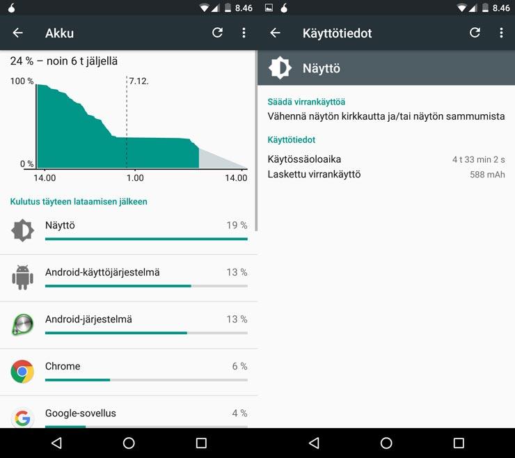 Nexus 5X, akkukesto