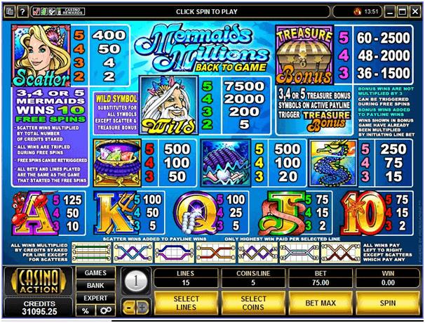 Mermaid Millions spel