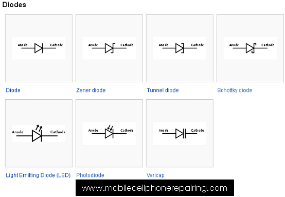 Electronic Schematic Symbols on power symbol, electronic circuit, resistor symbols, hazard symbol, electronic cad symbols, electronic relay symbols, period-after-opening symbol, electronic voltage symbols, electronic soldering symbols, ohm's law, electronic repair symbols, printed circuit board, capacitor symbols, basic hydraulic symbols, electronic symbols clip art, electrical symbols, power symbols, tumblr simple symbols, electronic color code, no symbol, laundry symbol, common hvac symbols, electronic system symbols, electronic symbols library, happy human, electrical network, common electronic symbols, electronic symbols and functions, basic electronic symbols,