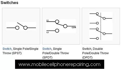 Dpdt Switch Wiring Diagram Nilzanet – Dpdt Switch Wiring Diagram