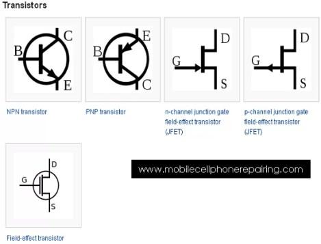 Circuit Symbol of Transistor - NPN transistor, PNP transistor, n-channel junction gate field-effect transistor (JFET), p-channel junction gate field-effect transistor (JFET), Field-effect transistor
