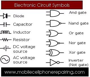 electronic schematics symbols circuits circuit symbols of electronic components on pcb circuit electrical  electronic components on pcb circuit
