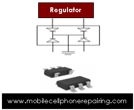 Mobile Phone Regulator