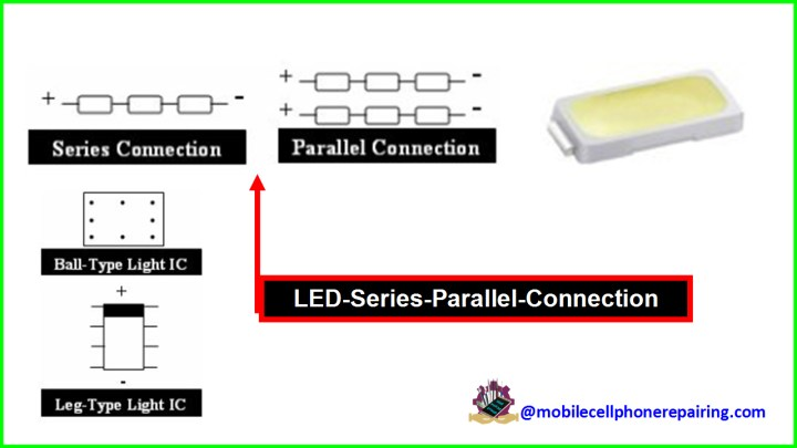 Mobile Phone Light LED Problem and Solution | Light IC Solution
