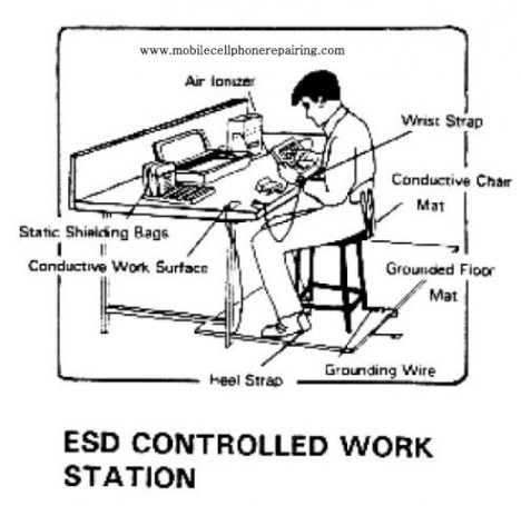 ESD-Safe Workstation