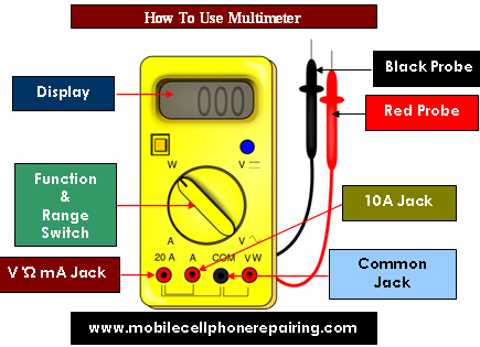 how to use digital multimeter guide and tutorial rh mobilecellphonerepairing com Developer's Guide Registration Guide