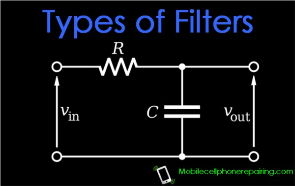 Electronic Filter