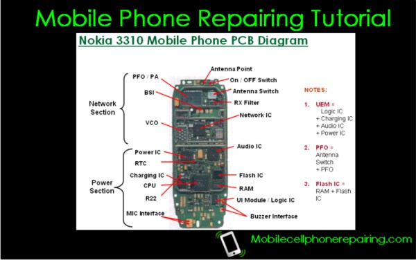 Mobile Phone Repairing Tutorial