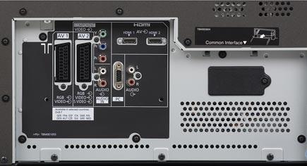 Panasonic TH-42 PZ 70 E - Connection Panel