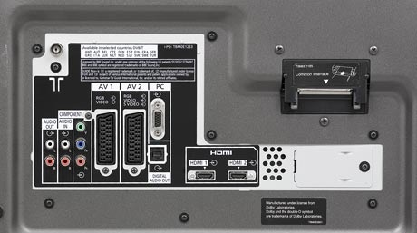 Panasonic TH-42 PZ 85 E - Connection Panel