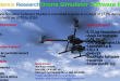 Drone Simulator Software Market