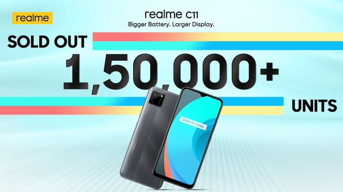 Realme sells over 150K C11 units