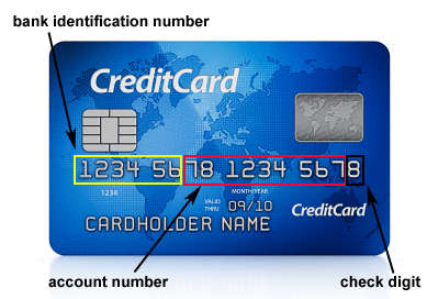 Image Result For Fake Credit Card For Paypal Verification
