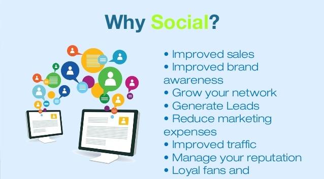 How to earn money using Social Media Marketing
