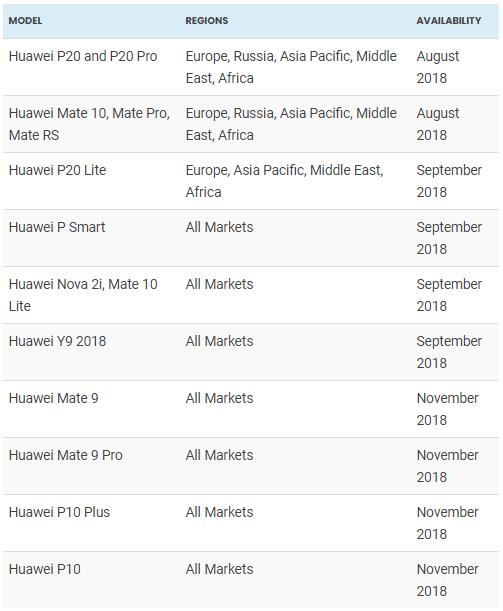 Turbo GPU Software update Schedule