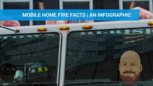 Mobile Home Fires | An Infographic