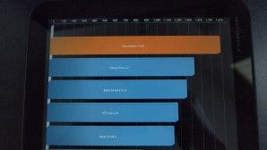 motorola_xoom_benchmark motorola_xoom_benchmark
