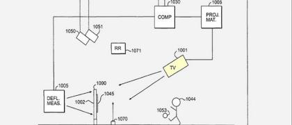 patentap