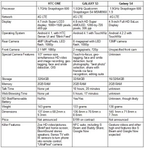htc-spec-sheet htc-spec-sheet
