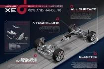 2015-Jaguar-XE-september