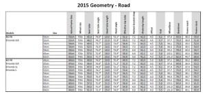 Geometry-emonda-trek Geometry-emonda-trek