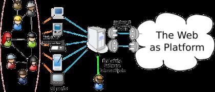 web20-illustrated (1)