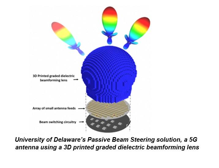 Researchers see 5G promise in 3D-printing tech - Mobile