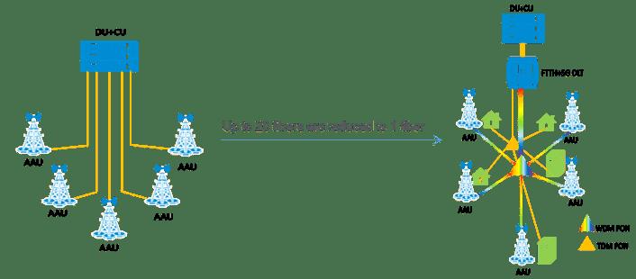 Uncategorized – Technology Blog