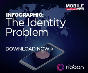 The Identity Problem
