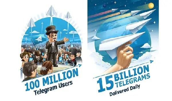 Telegram-100-million