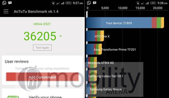Infinix Hot S Review - benchmark
