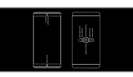 MYSYM concept smartphone