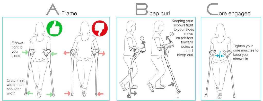 Using The Md Crutch A Better Mobility Experience