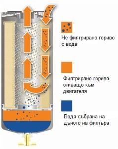 m-fuel-filter-2