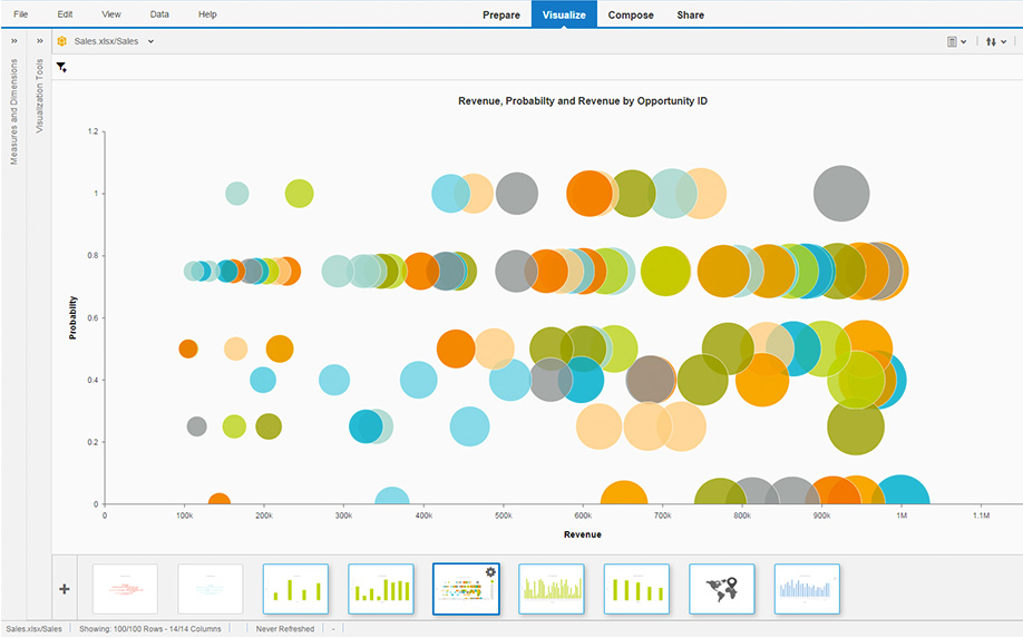 Lumira with SAP Fiori Launchpad