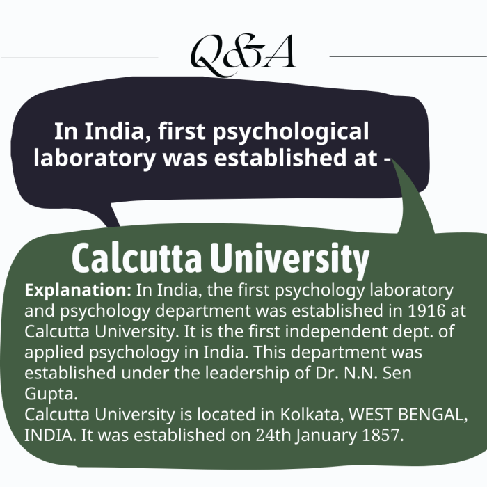 In India, first psychological laboratory was established at –