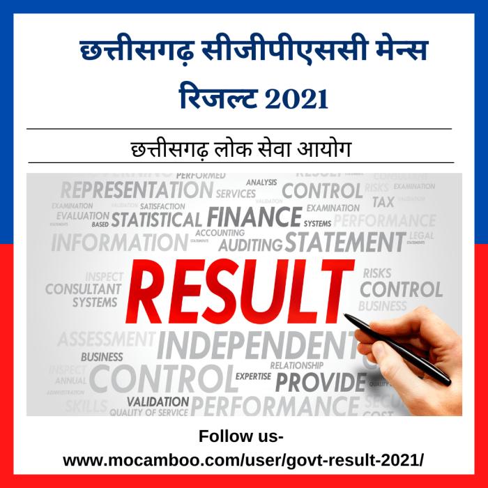 Chhattisgarh CGPSC Mains Result 2021