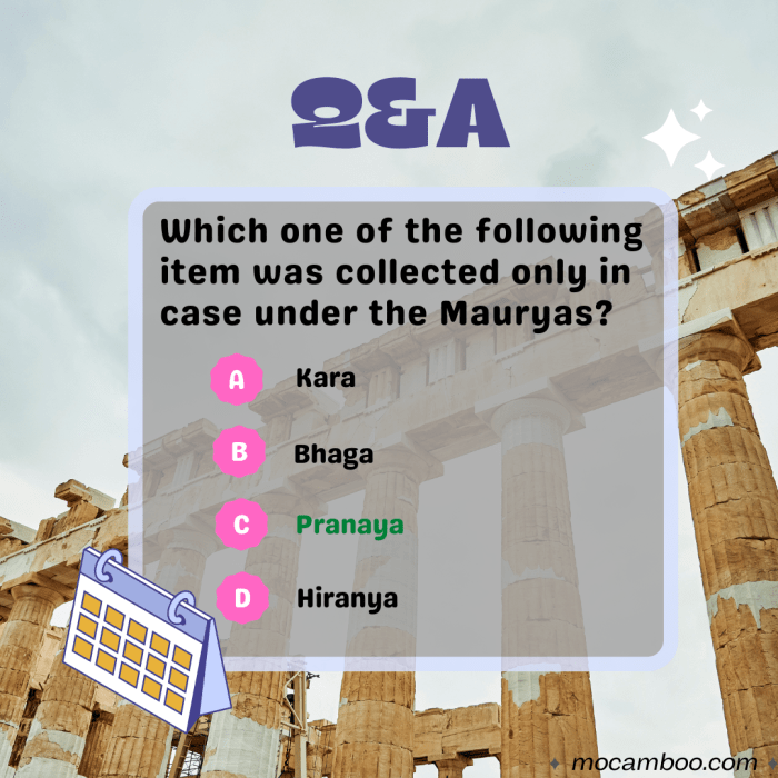 Q. Which one of the following item was collected only in case under the Mauryas? Ans. Pranaya