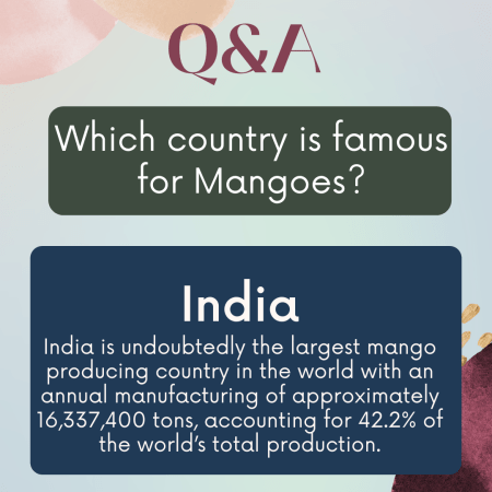 Which country is famous for Mangoes?