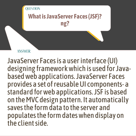 What is JavaServer Faces (JSF)?
