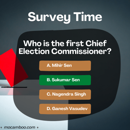Q. Who is the first Chief Election Commissioner? Ans. Sukumar Sen